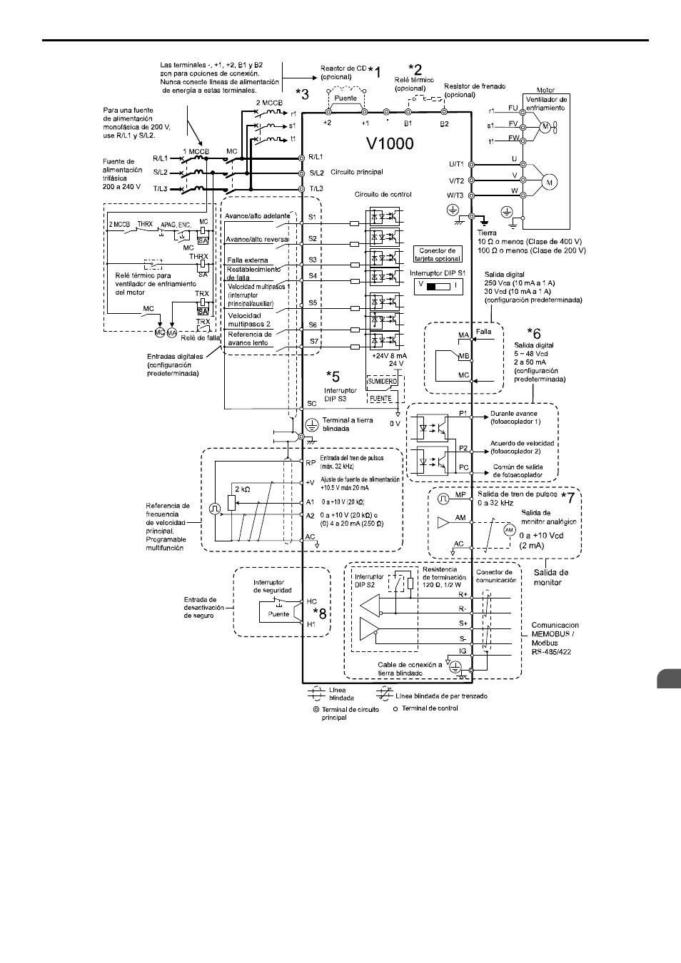 doc043 yaskawa v1000 wiring diagram yaskawa vfd wiring diagrams, yaskawa yaskawa p7 wiring diagram at crackthecode.co