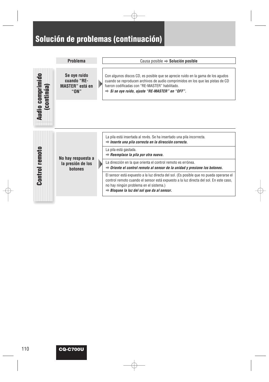 Panasonic Cq C7301u Wiring Diagram C7103u Detailed Schematics Cqcp137u C700u Free Download U2022 Oasis Dl Co