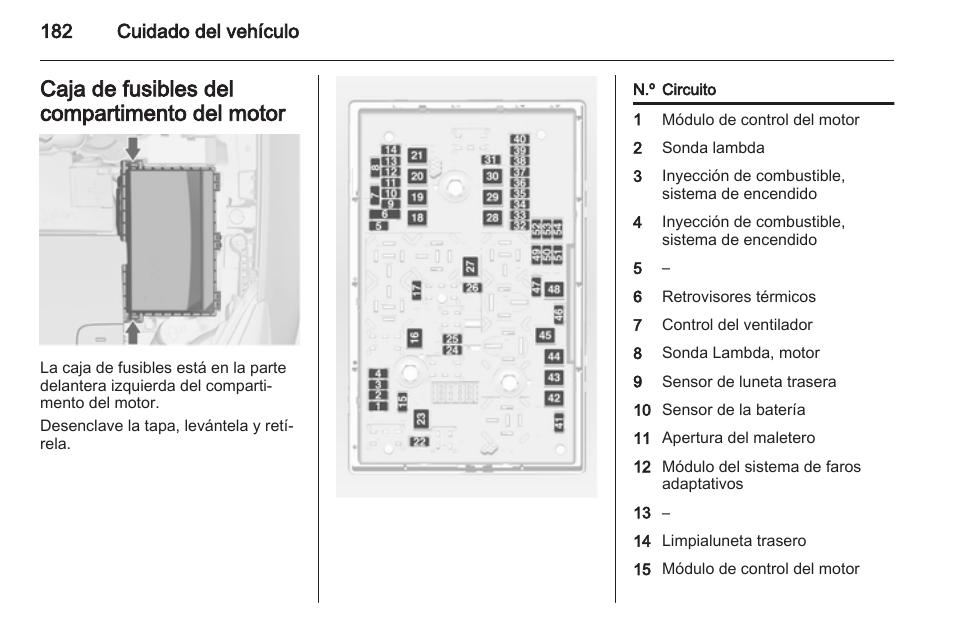 Caja de fusibles del compartimento del motor opel astra - Aire acondicionado cuadro ...