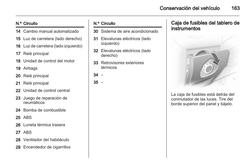 Caja De Fusibles Del Tablero De Instrumentos Opel Corsa Manual