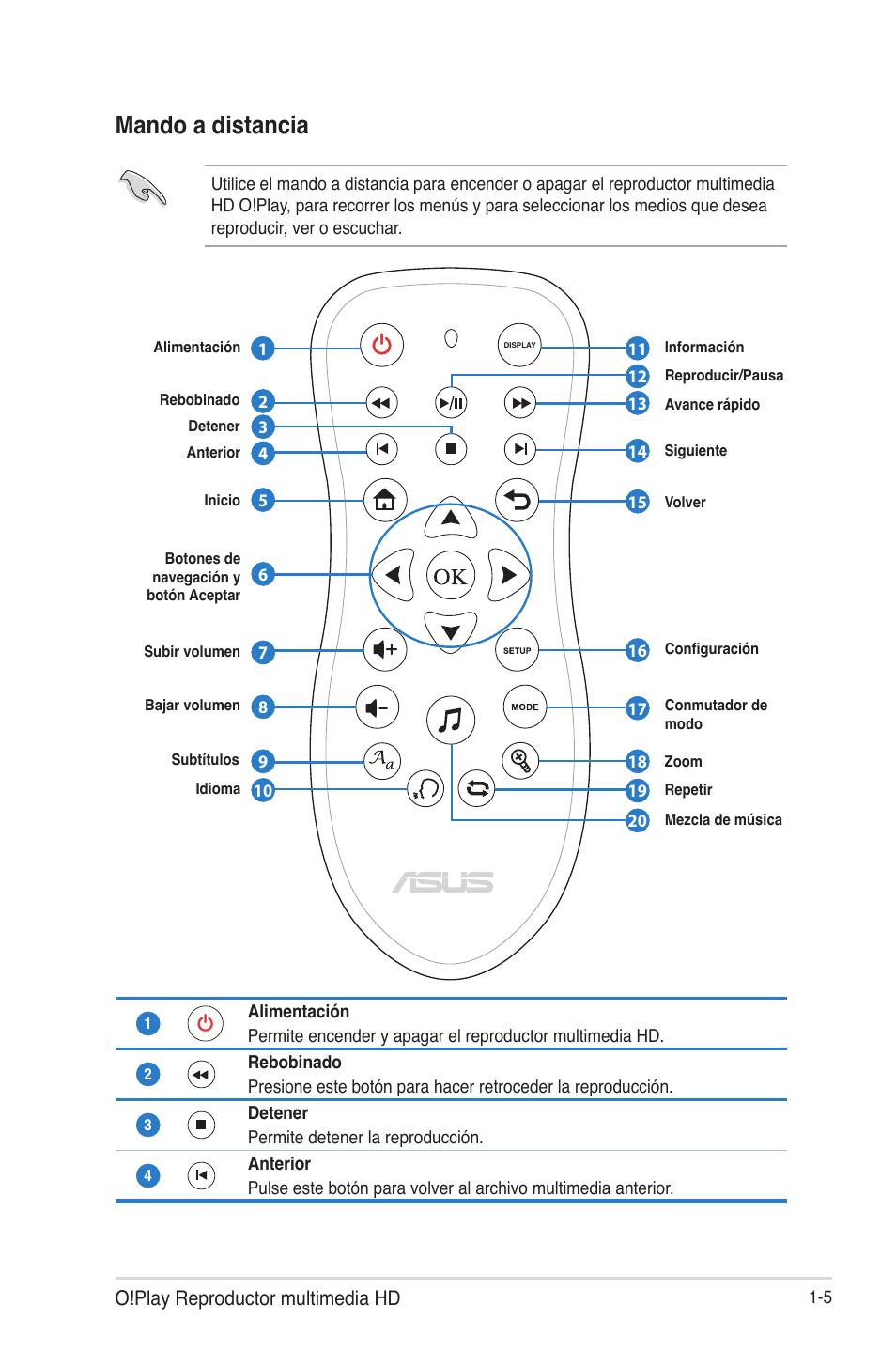 Mando a distancia | Asus O!Play HDP-R1 Manual del usuario | Página