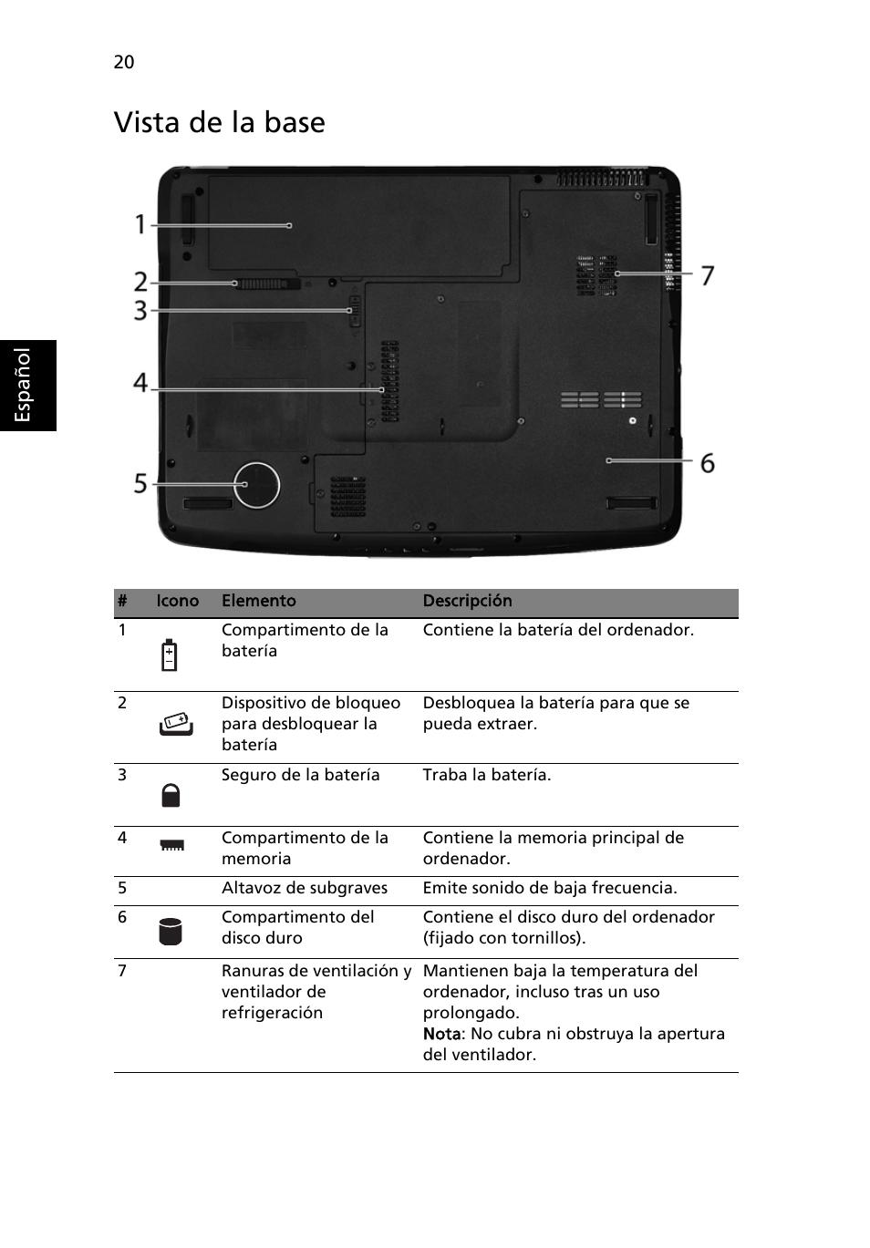 Vista de la base, Vista trasera | Acer Aspire 5920 Manual del usuario |  Página 40 / 120