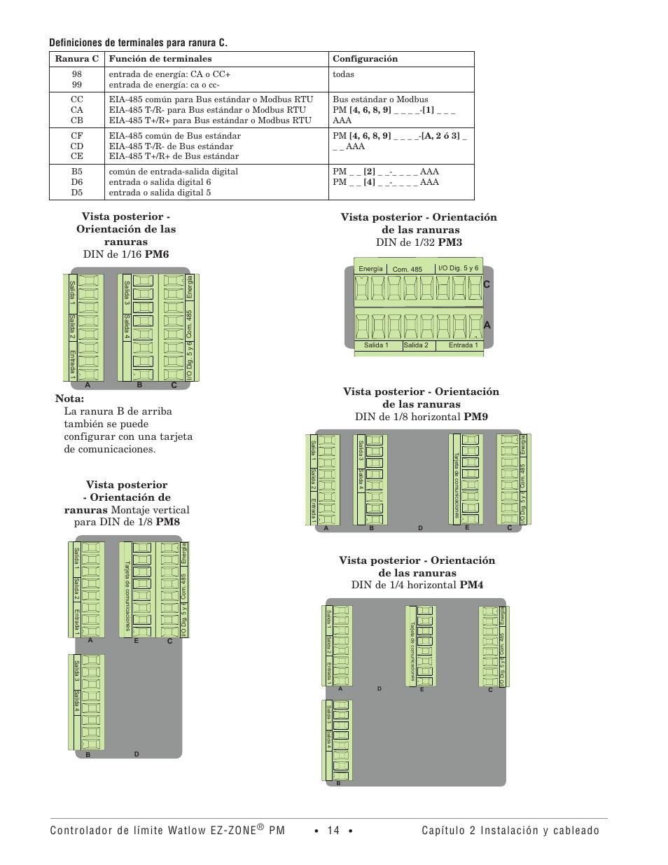 controlador de límite watlow ez zone, capítulo 2 instalación y EZ Golf Cart Wiring Diagram controlador de límite watlow ez zone, capítulo 2 instalación y cableado, definiciones de