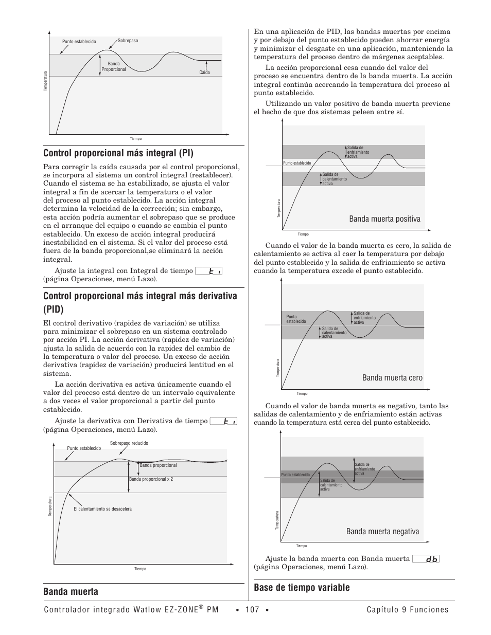 Collection Watlow Ez Zone Wiring Diagram Pictures Wiring diagram – Ez-zone Wire Diagram