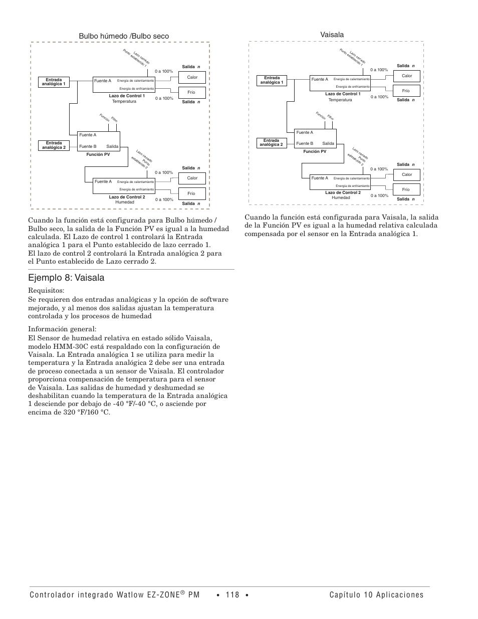 ejemplo 8 vaisala, controlador integrado watlow ez zone, capítulo EZ Golf Cart Wiring Diagram ejemplo 8 vaisala, controlador integrado watlow ez zone, capítulo 10 aplicaciones