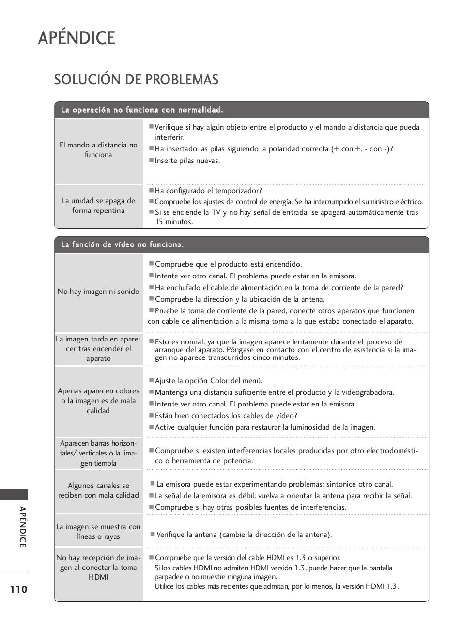 42PJ550 MANUAL PDF