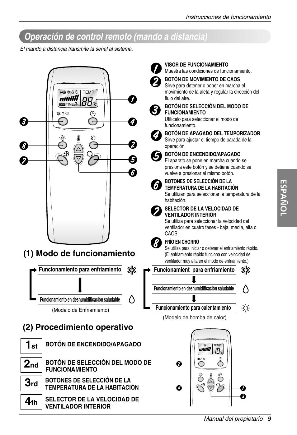 Operaci n de control remoto mando a distancia espa ol for Manual aire acondicionado