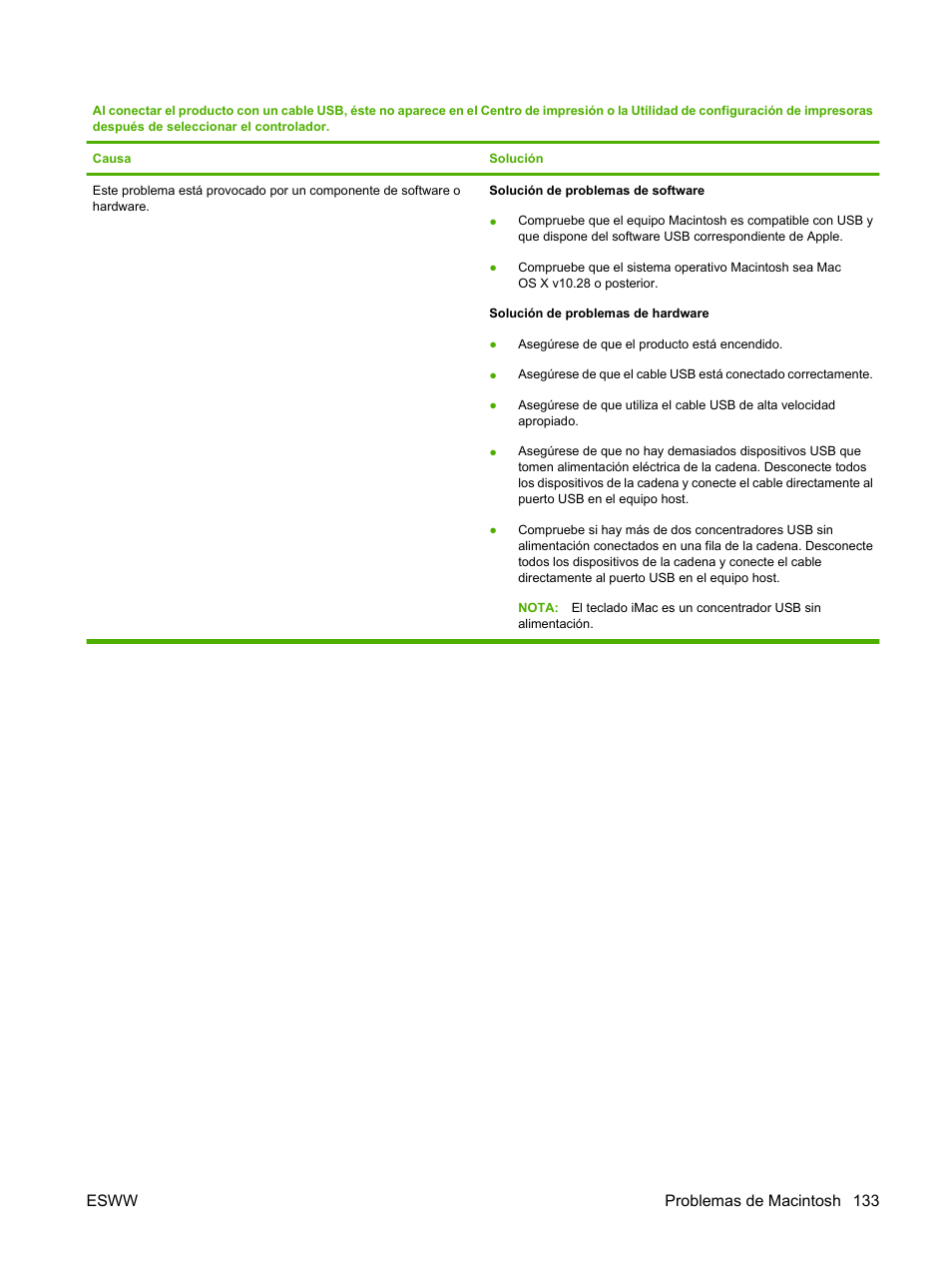 Hp color laserjet cp1215 cp1515 service manual service manual.