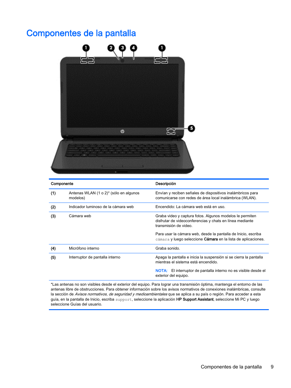 componentes de la pantalla hp pc notebook hp 245 g3 manual del rh pdfmanuales com manual do notebook hp manual for hp notebook