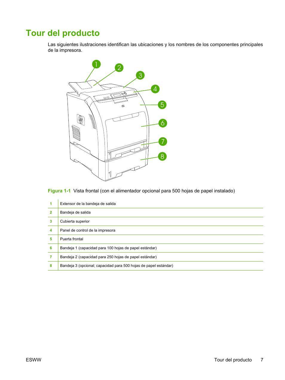 Tour del producto | HP Impresora HP Color LaserJet serie 3600 Manual del  usuario | Página