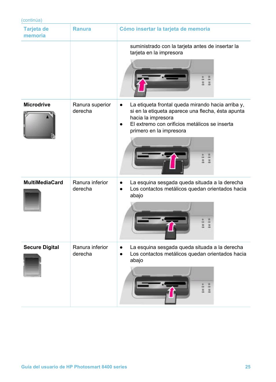 hp impresora fotogr fica hp photosmart 8450 manual del usuario rh pdfmanuales com hp photosmart 8450 user manual hp photosmart 8450 manual pdf