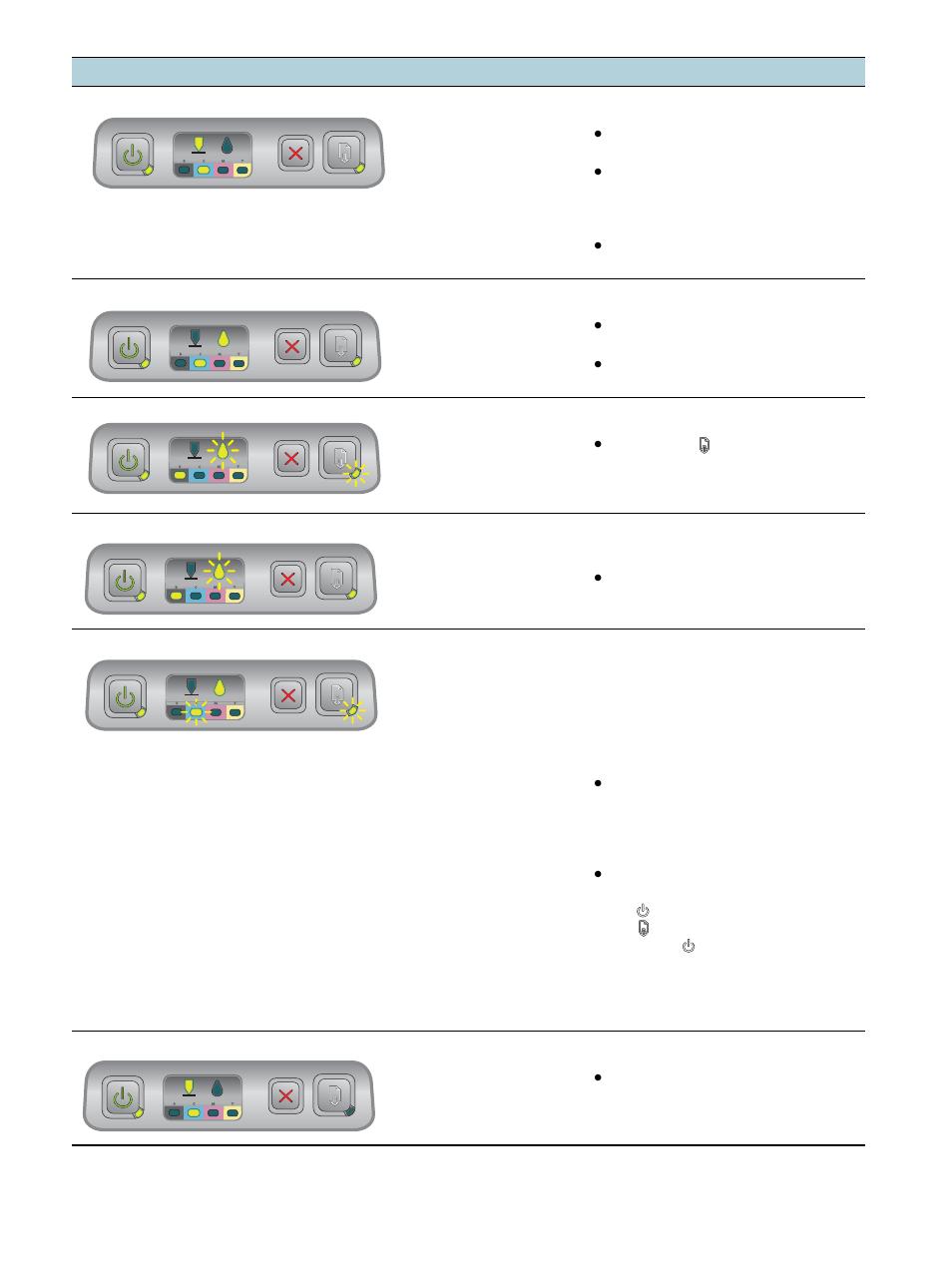 Vistoso Reanudar 101 Colección - Ejemplo De Currículum Comercial ...