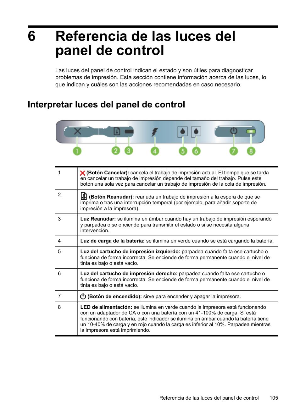 Referencia de las luces del panel de control, Interpretar luces del ...