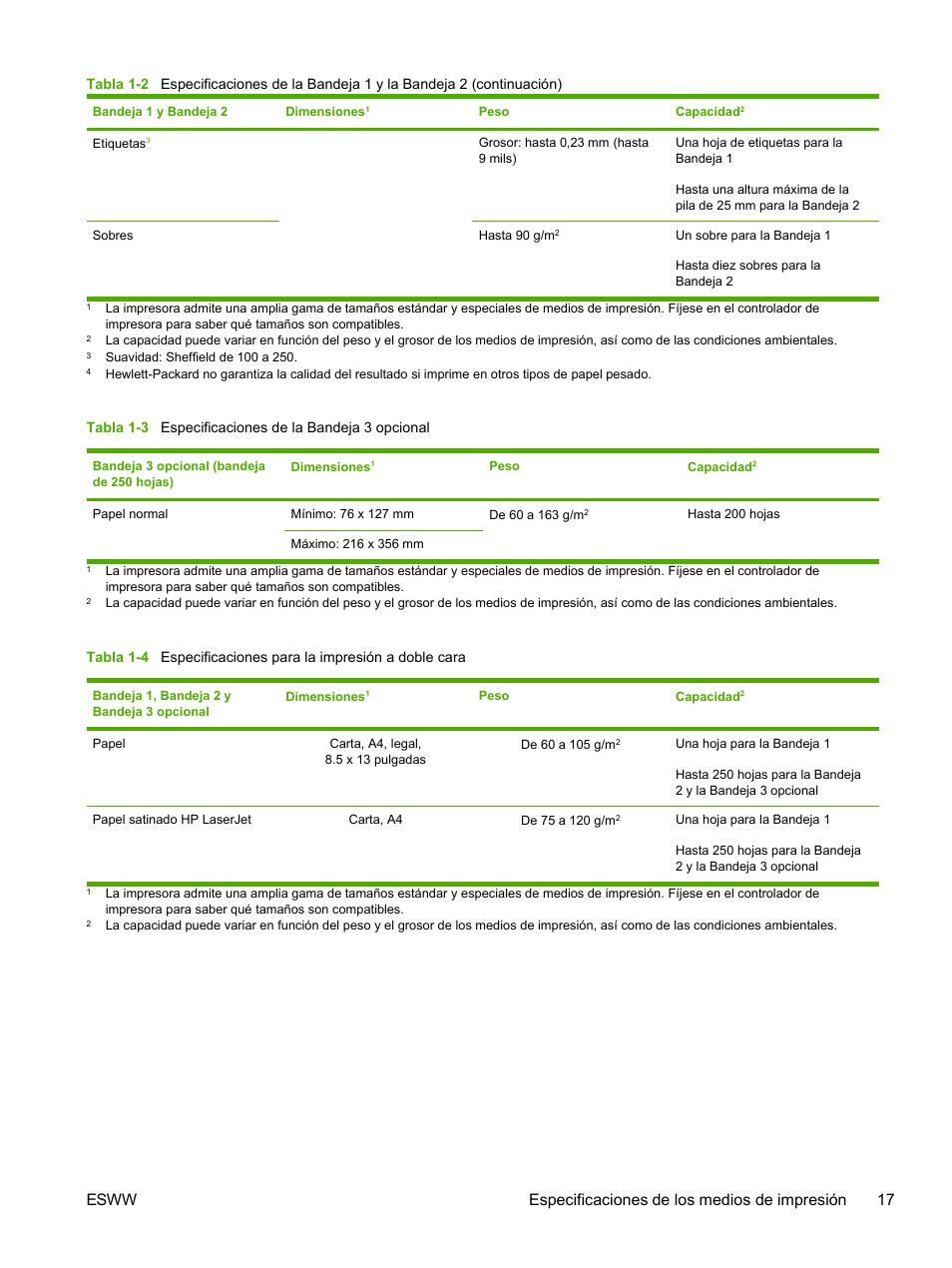 Dimensiones, Laserjet | HP Color LaserJet 2605 Printer series Manual del  usuario | Página 29