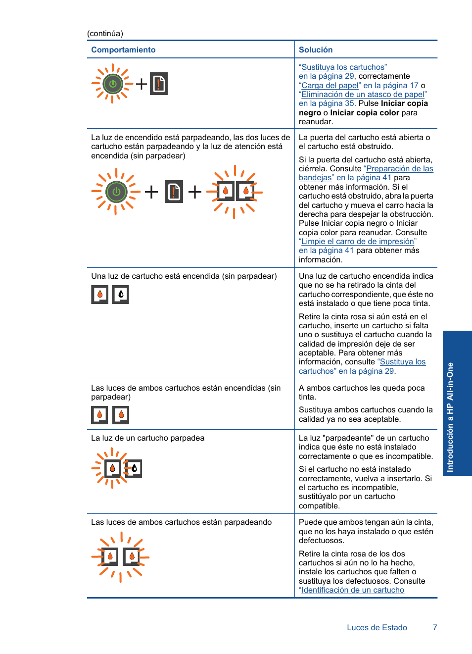 HP Deskjet 2050 Manual del usuario | Página 9 / 56 | Original