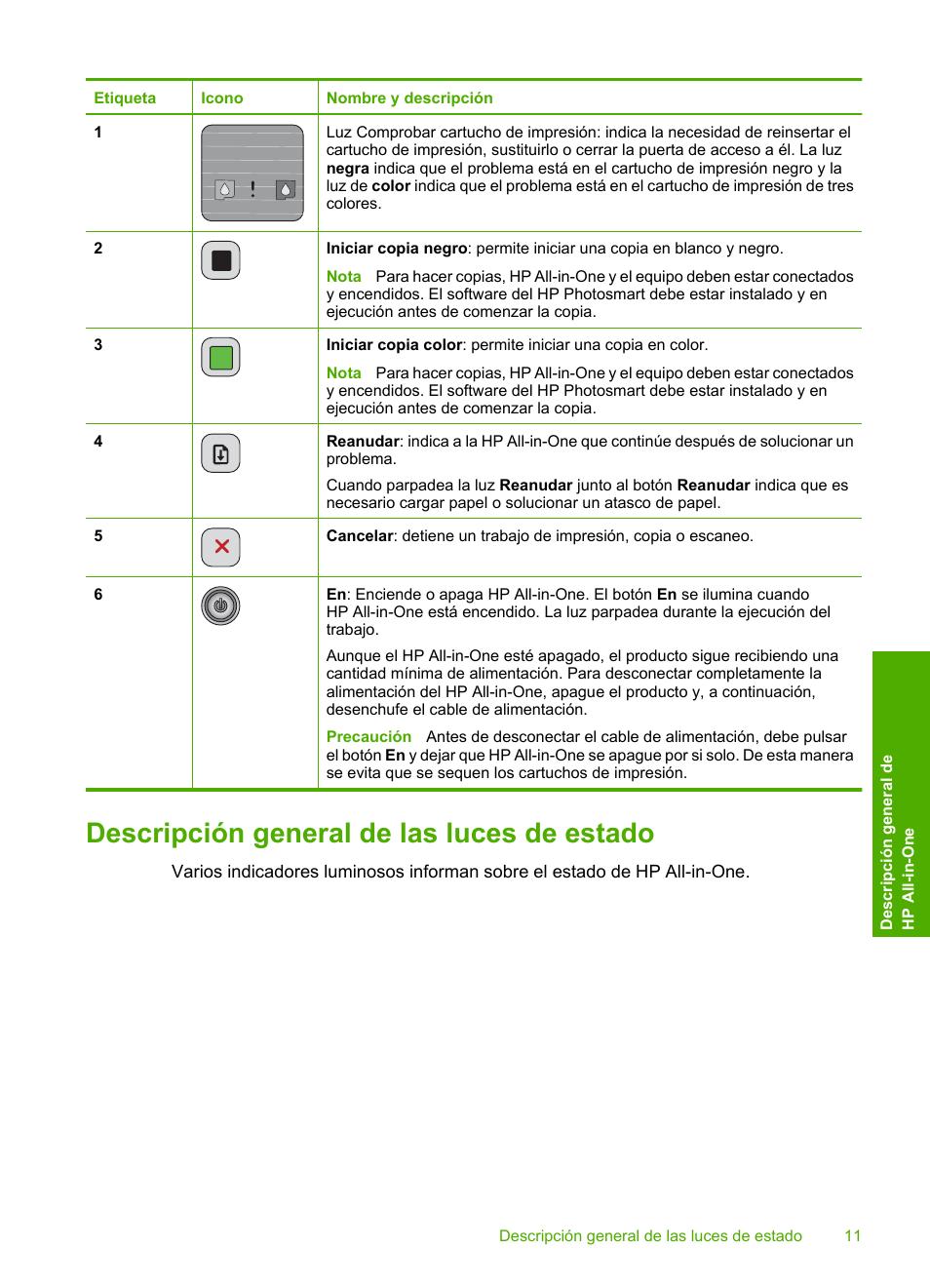 Perfecto Reanudar Uno Bosquejo - Ejemplo De Currículum Comercial ...