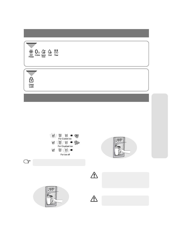 Dispensador De Agua Fría Y De Hielo Panel Digital Instr Ucciones
