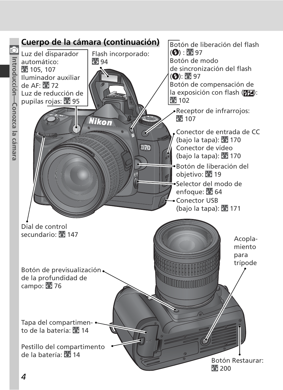 nikon d70 guide various owner manual guide u2022 rh justk co nikon d70 guide to digital photography nikon d70 manual español