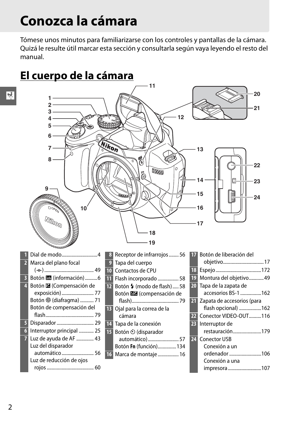 conozca la c mara el cuerpo de la c mara nikon d3000 manual del rh pdfmanuales com manual de uso nikon d3000 manual de usuario nikon d3000