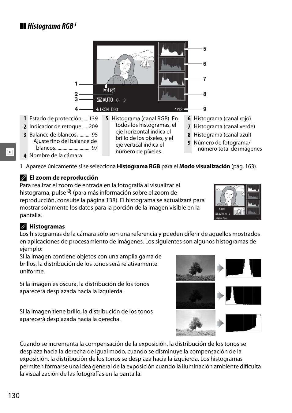 histograma rgb nikon d90 manual del usuario p gina 150 300 rh pdfmanuales com Manual De Usuario Samsung Manual Del iPhone 5