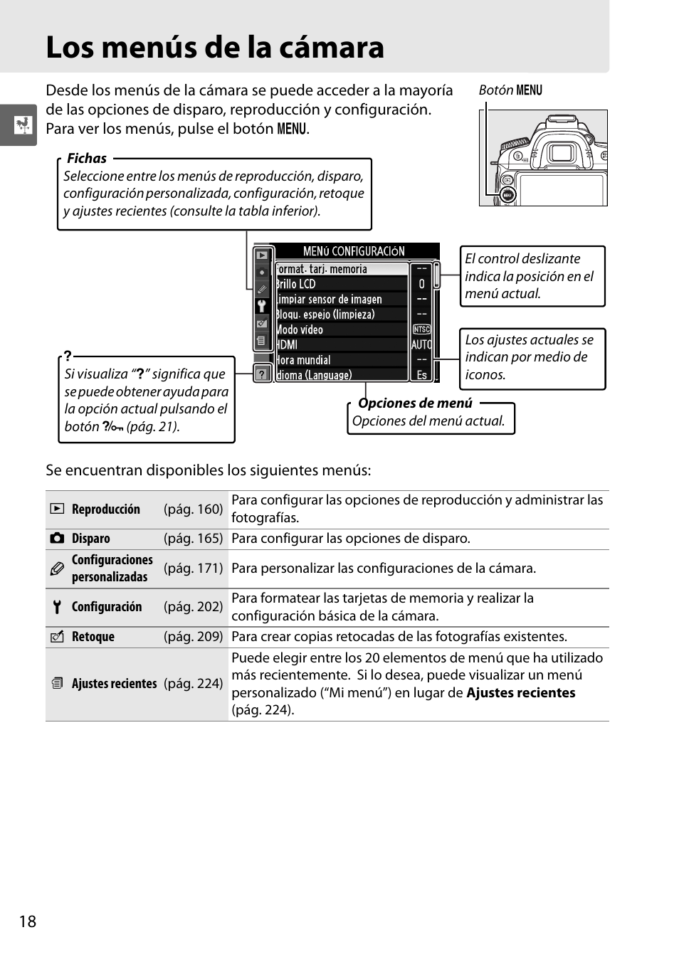 los men s de la c mara nikon d90 manual del usuario p gina 38 rh pdfmanuales com Panasonic Viera 50 Manual Panasonic Viera 50 Manual