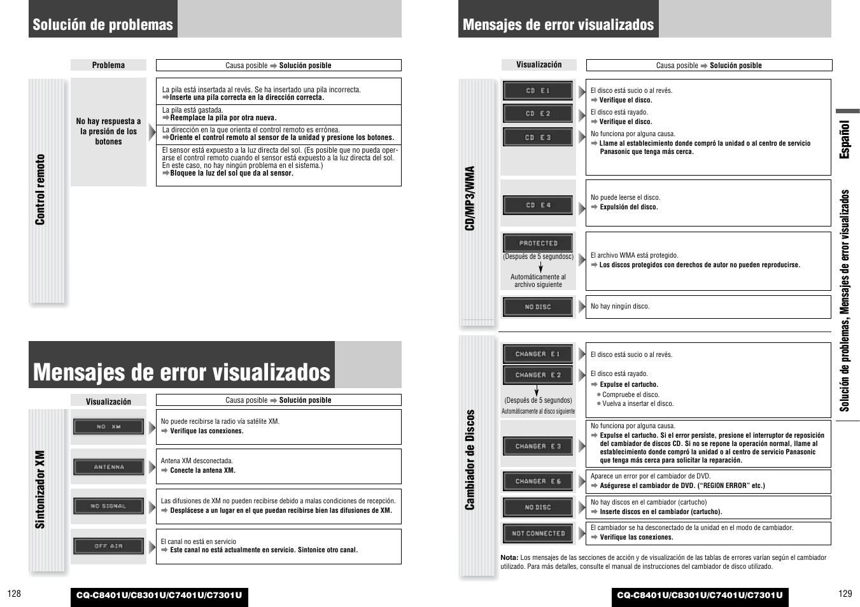 ajes de error visualizados, Solución de problemas ... Panasonic Cq C U Wiring Diagram on