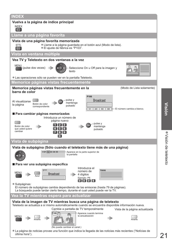 Visión, Index, Llame a una página favorita | Panasonic TXP37X10Y ...