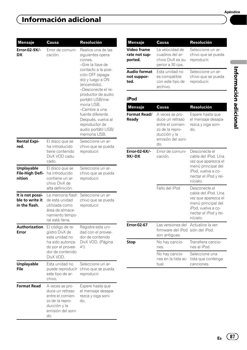 Informacin Adicional Pioneer Avh 3200bt Manual Del Usuario Pgina 87 104