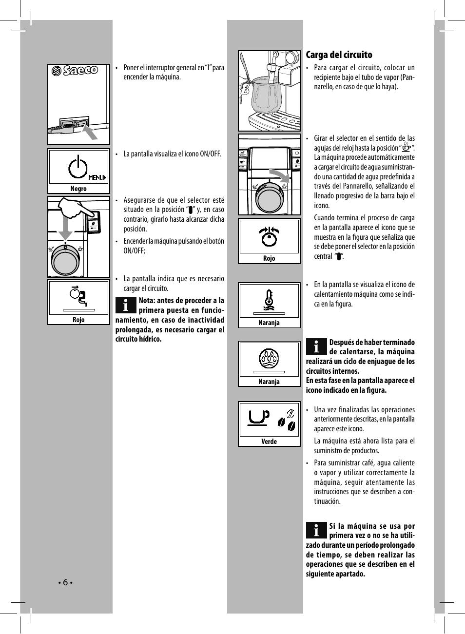 Circuito Hidrico : Carga del circuito philips saeco syntia cafetera expreso