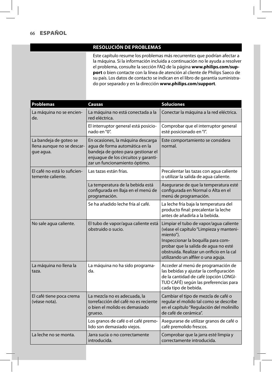 Philips Saeco Exprelia Cafetera expreso súper automática Manual del ...