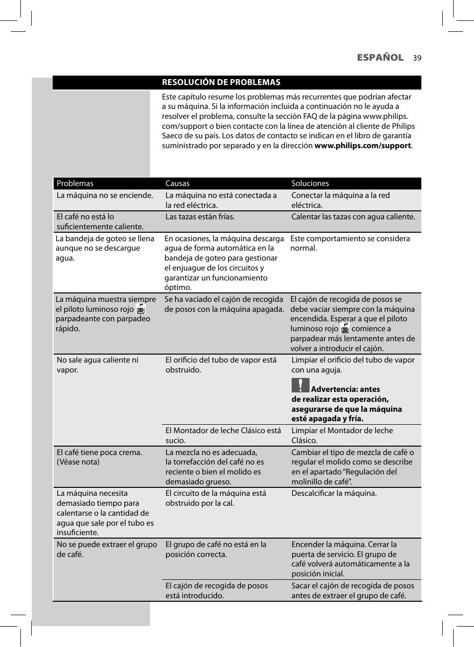 Philips Saeco Intuita Cafetera expreso súper automática Manual del ...