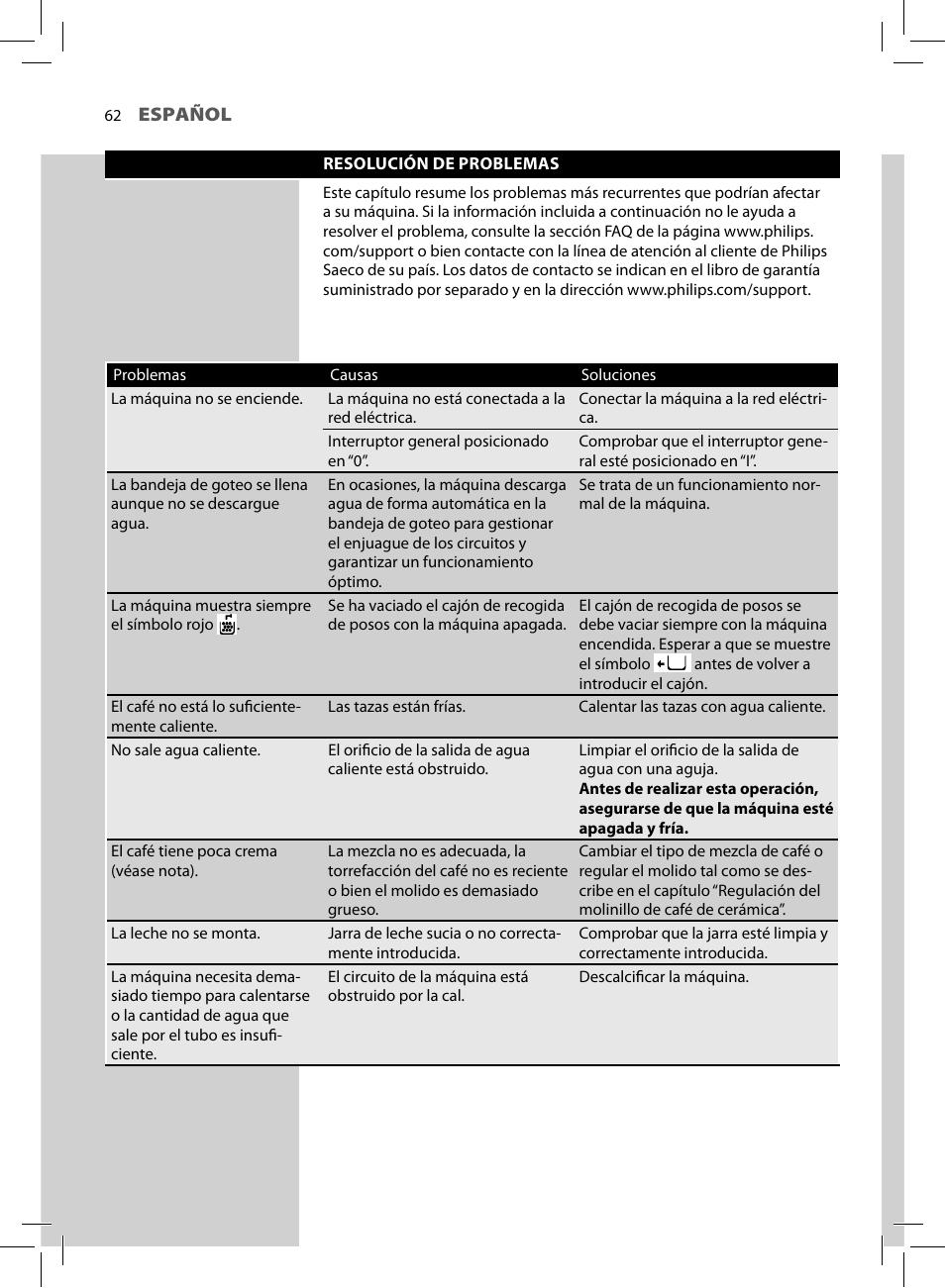 Philips Saeco Intelia Cafetera expreso súper automática Manual del ...