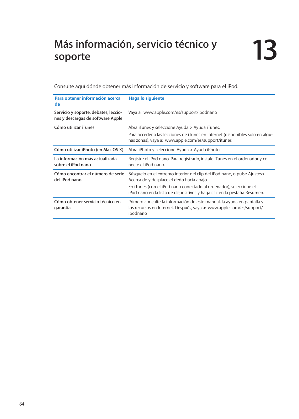 Más información, servicio técnico y soporte | Apple iPod nano (6th  generation) Manual