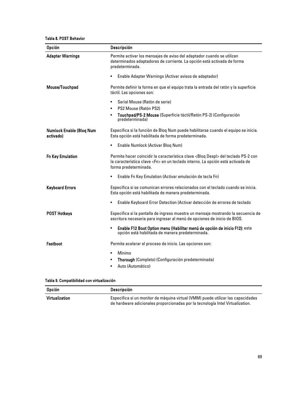 Dell Latitude E6330 (Mid 2012) Manual del usuario   Página 69 / 85