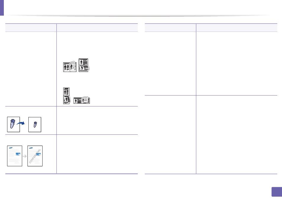 funciones de impresi n dell b1265dnf mono laser printer mfp manual rh pdfmanuales com Scan to Email Dell B1265dnf Dell B1265dnf Manual