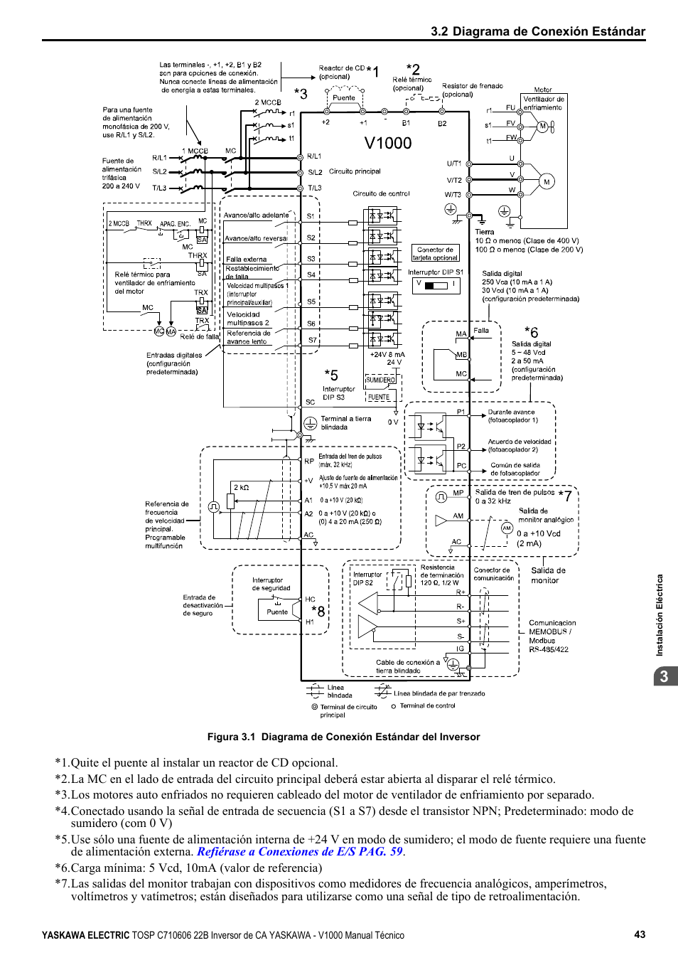 Luxury yaskawa v1000 wiring diagram ideas wiring schematics and yaskawa v1000 wiring diagram best wiring diagram image 2018 asfbconference2016 Image collections