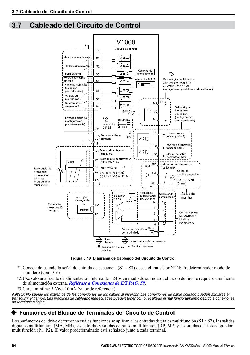 Cableado del circuito de control, 7 cableado del circuito de control, Tablero de terminal